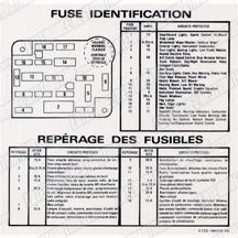 1987-89 Mustang Fuse Id Decal